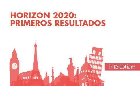 Programa europeo de financiación a la I+D+i, Horizon 2020